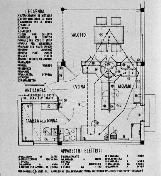 Archidiap la casa elettrica for Planimetrie della sala da pranzo della cucina aperta