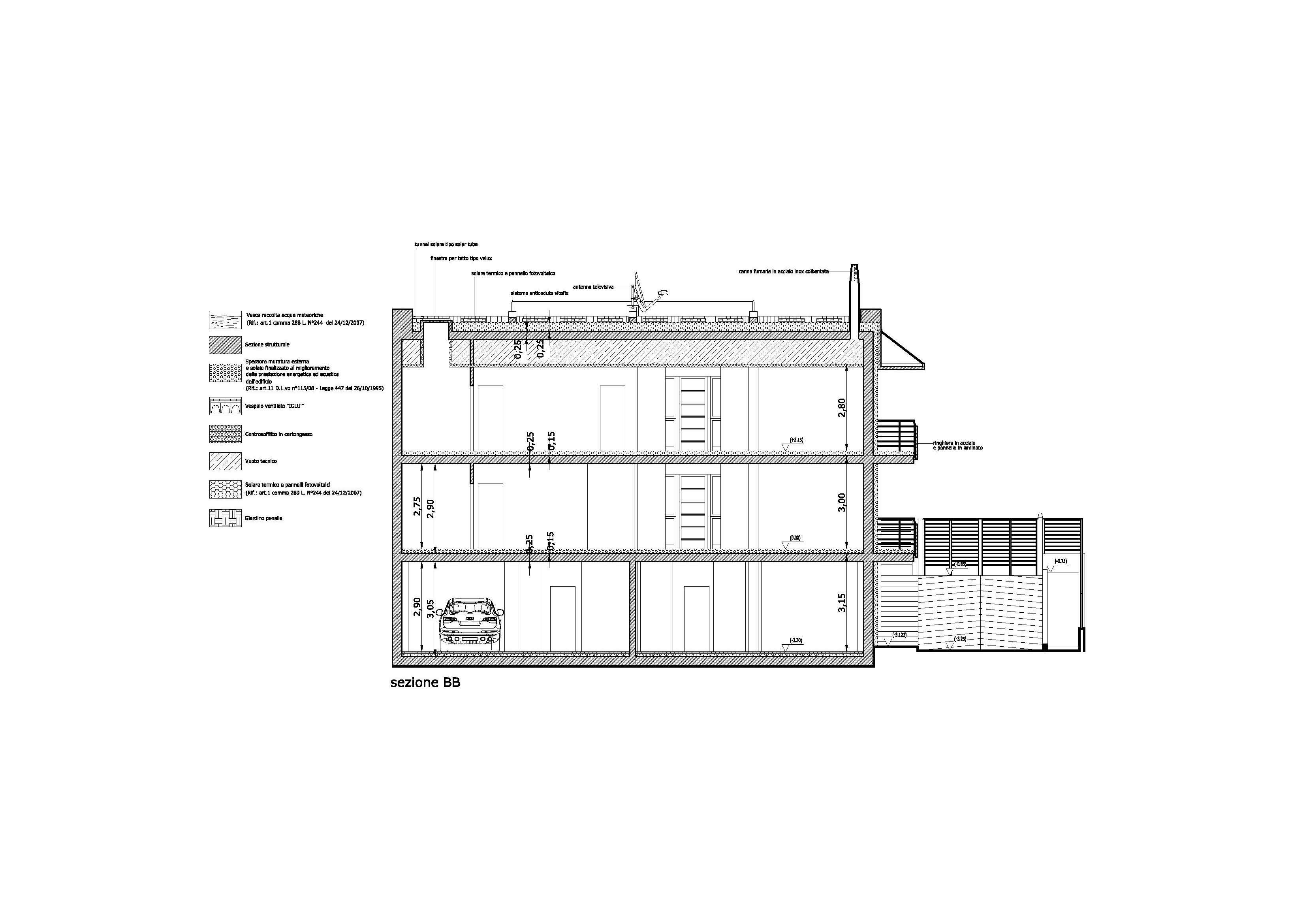 Archidiap edificio bifamiliare a ferrandina - Finestre in pianta dwg ...