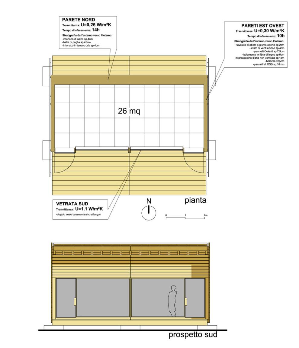 Archidiap aula didattica in autocostruzione ad impatto zero - Isolare parete interna a nord ...